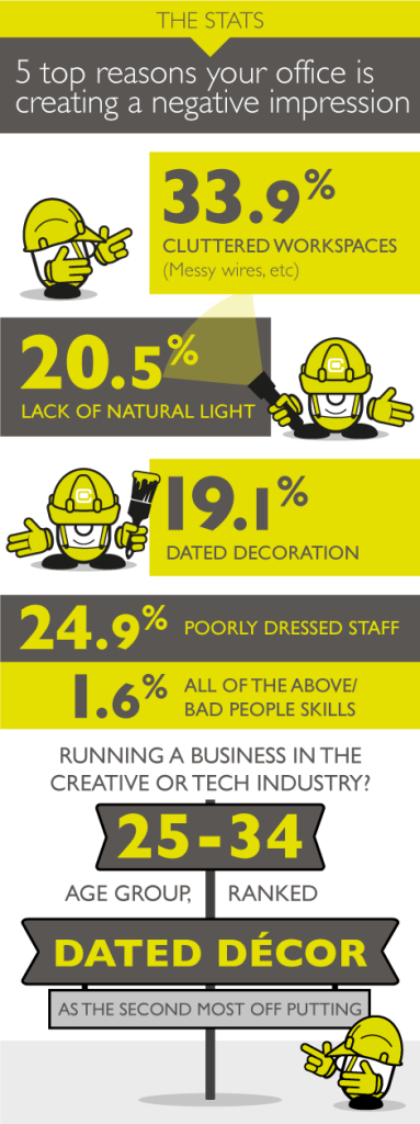 5 top reasons your office is creating a negative impression infographic