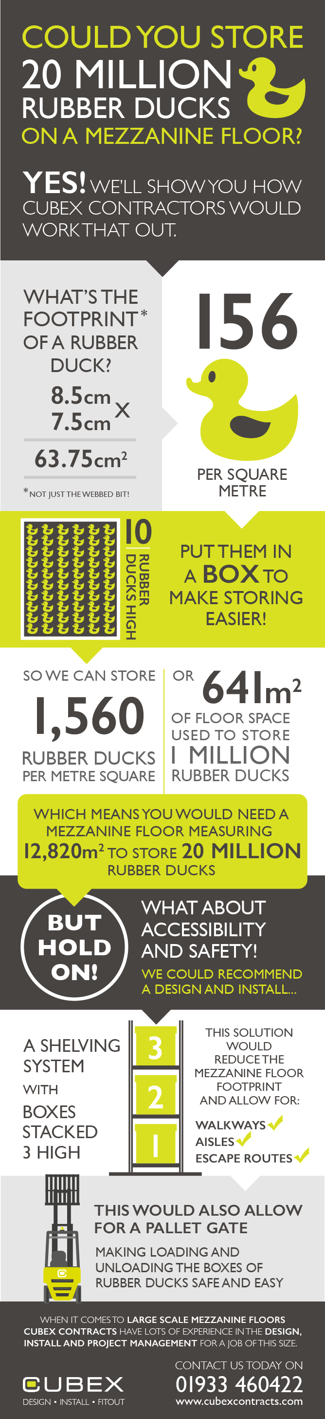 rubber-duck-infographic-01