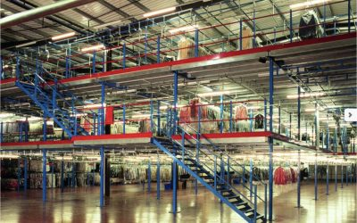 How to calculate how much weight a Mezzanine Floor can safely hold?